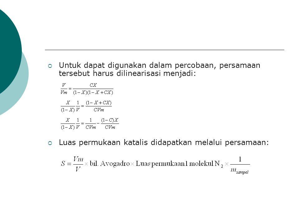 Untuk dapat digunakan dalam percobaan, persamaan tersebut harus dilinearisasi menjadi: