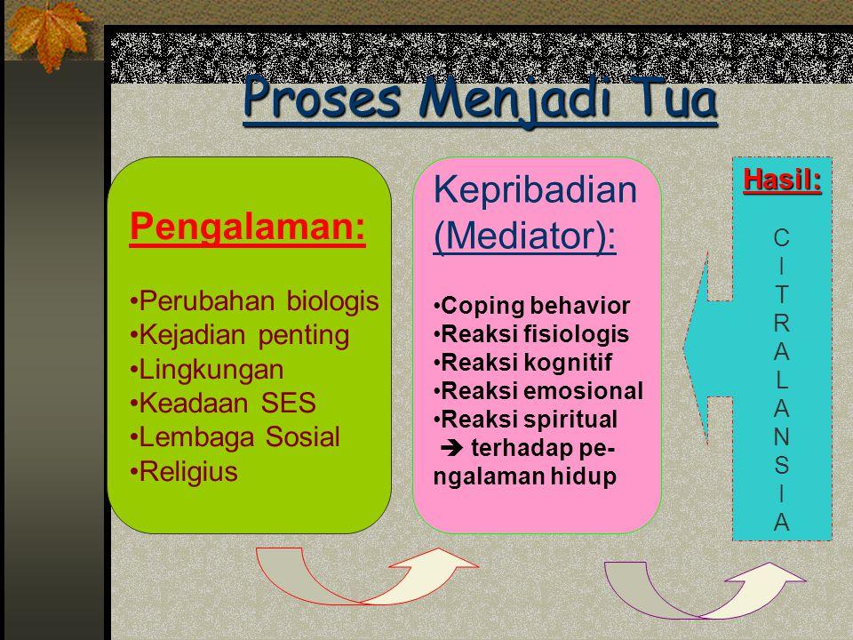 Proses Menjadi Tua Kepribadian Pengalaman: (Mediator): Hasil: