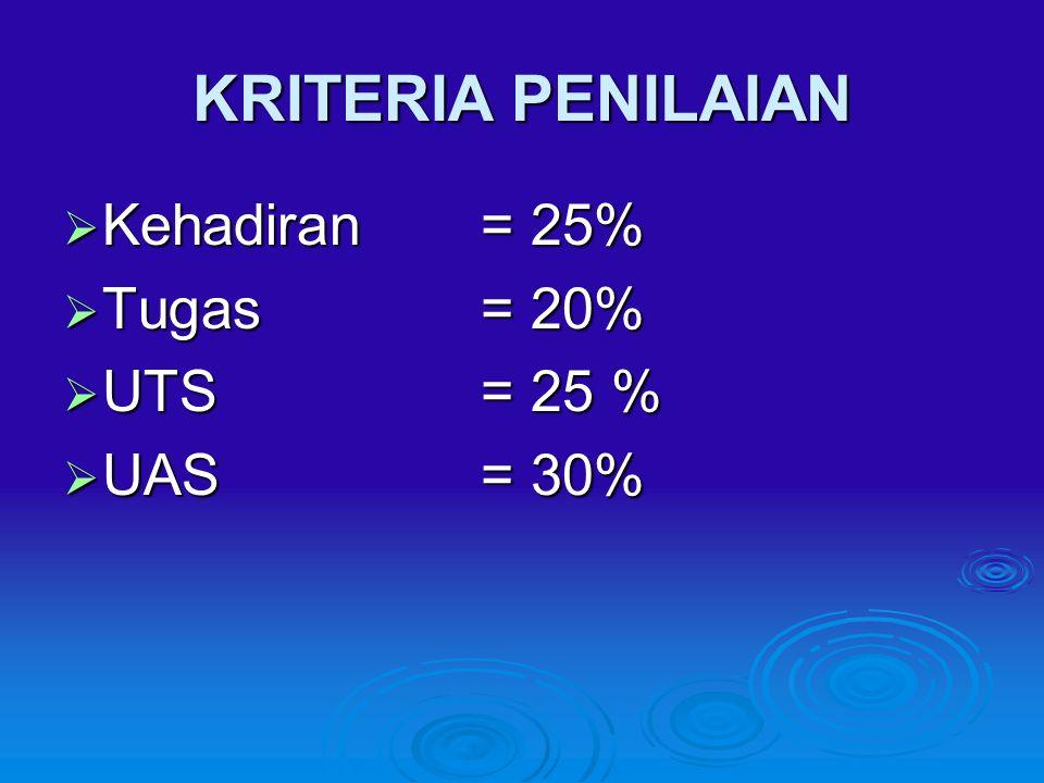 KRITERIA PENILAIAN Kehadiran = 25% Tugas = 20% UTS = 25 % UAS = 30%
