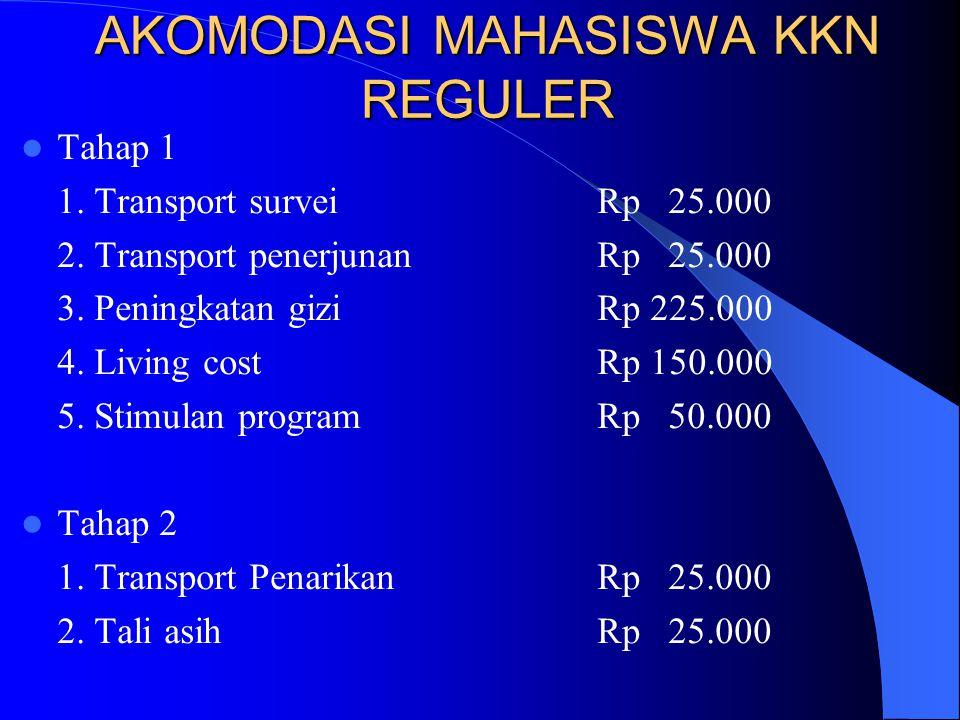 AKOMODASI MAHASISWA KKN REGULER