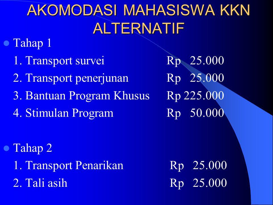 AKOMODASI MAHASISWA KKN ALTERNATIF