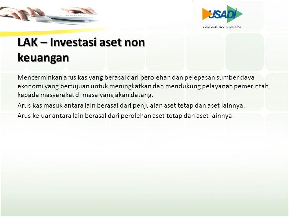 LAK – Investasi aset non keuangan