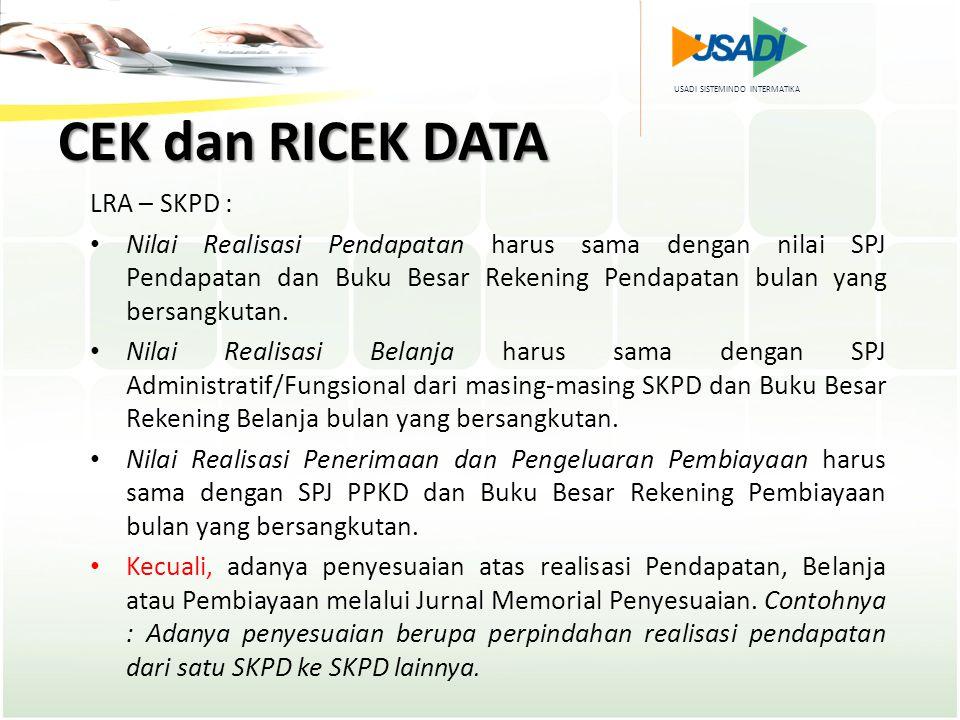 CEK dan RICEK DATA LRA – SKPD :