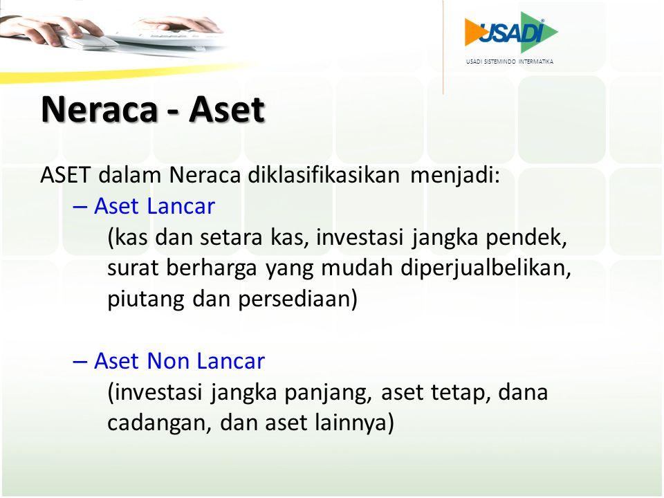Neraca - Aset ASET dalam Neraca diklasifikasikan menjadi: Aset Lancar