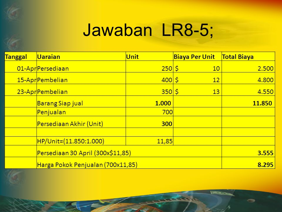 Jawaban LR8-5; Tanggal Uaraian Unit Biaya Per Unit Total Biaya 01-Apr
