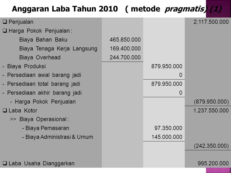 Anggaran Laba Tahun 2010 ( metode pragmatis) (1)