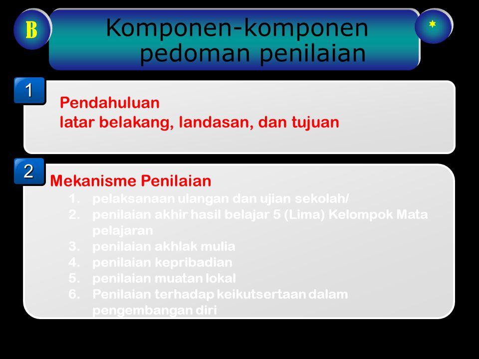Komponen-komponen pedoman penilaian