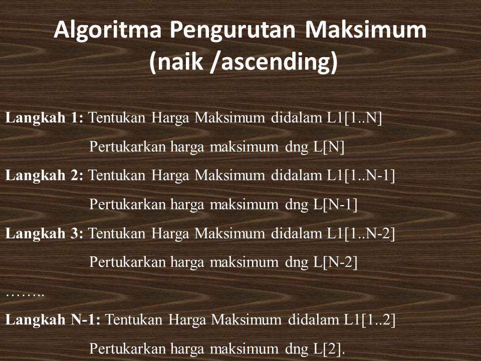 Algoritma Pengurutan Maksimum (naik /ascending)