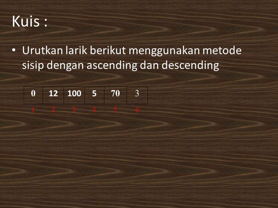 Kuis : Urutkan larik berikut menggunakan metode sisip dengan ascending dan descending. 12. 100. 5.