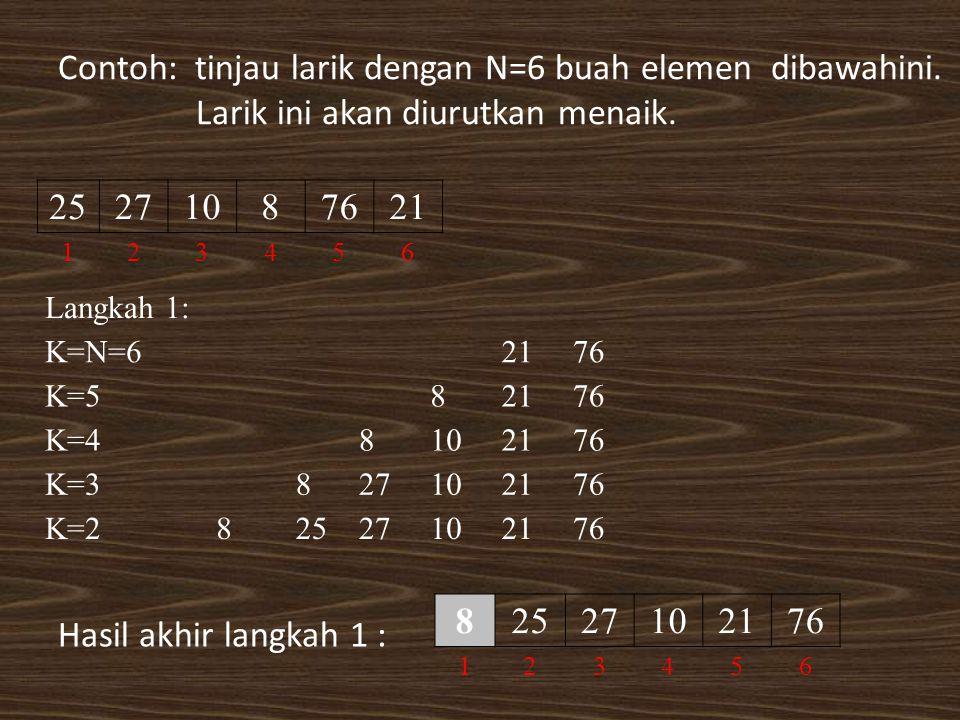 Contoh: tinjau larik dengan N=6 buah elemen dibawahini