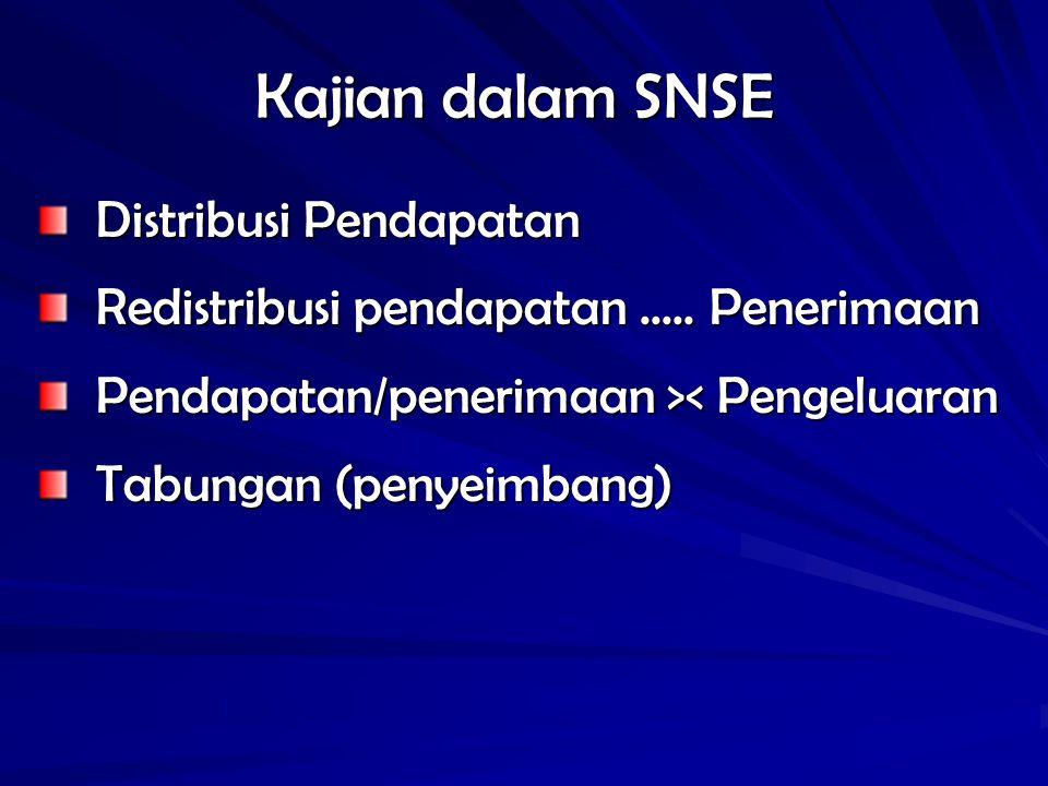 Kajian dalam SNSE Distribusi Pendapatan