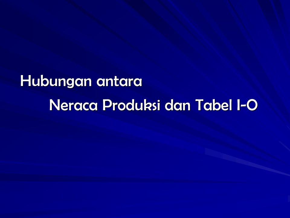 Hubungan antara Neraca Produksi dan Tabel I-O