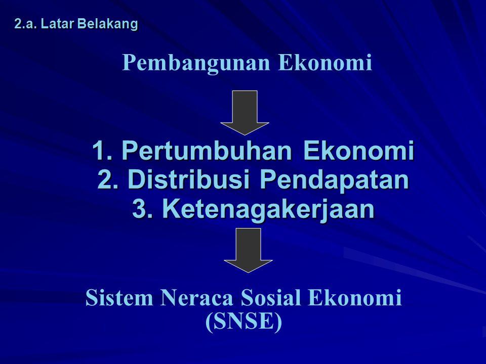 1. Pertumbuhan Ekonomi 2. Distribusi Pendapatan 3. Ketenagakerjaan