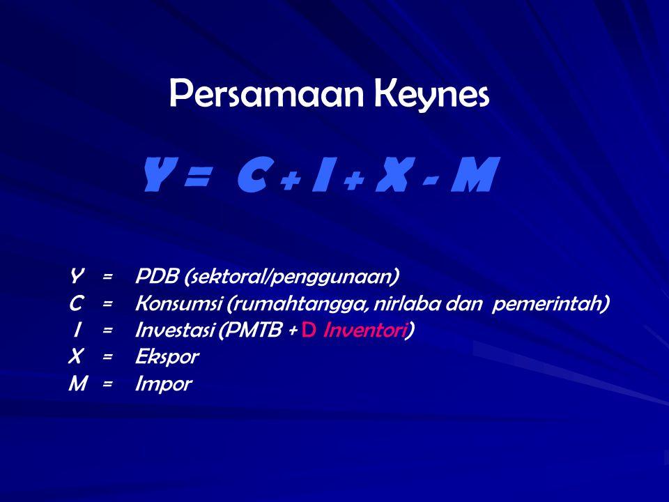 Y = C + I + X - M Persamaan Keynes Y = PDB (sektoral/penggunaan)