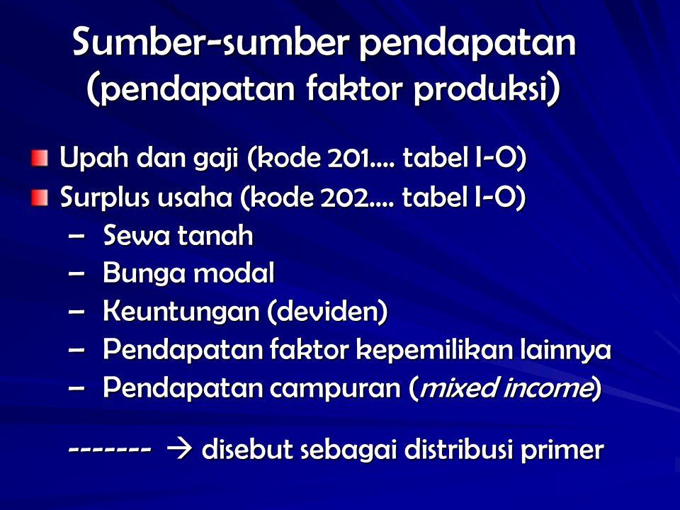 Sumber-sumber pendapatan (pendapatan faktor produksi)