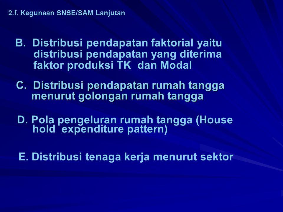 C. Distribusi pendapatan rumah tangga menurut golongan rumah tangga
