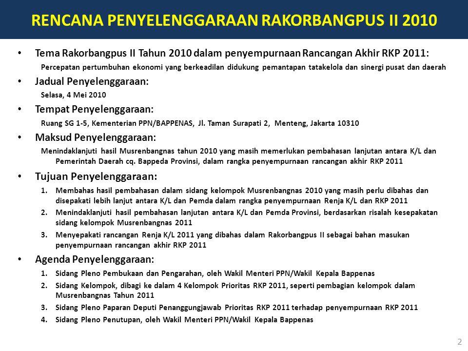 RENCANA PENYELENGGARAAN RAKORBANGPUS II 2010