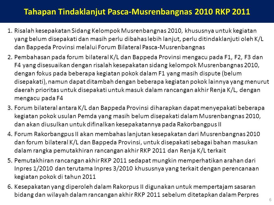 Tahapan Tindaklanjut Pasca-Musrenbangnas 2010 RKP 2011