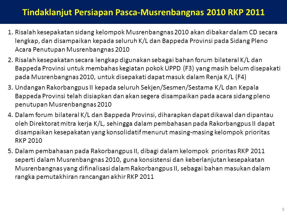 Tindaklanjut Persiapan Pasca-Musrenbangnas 2010 RKP 2011