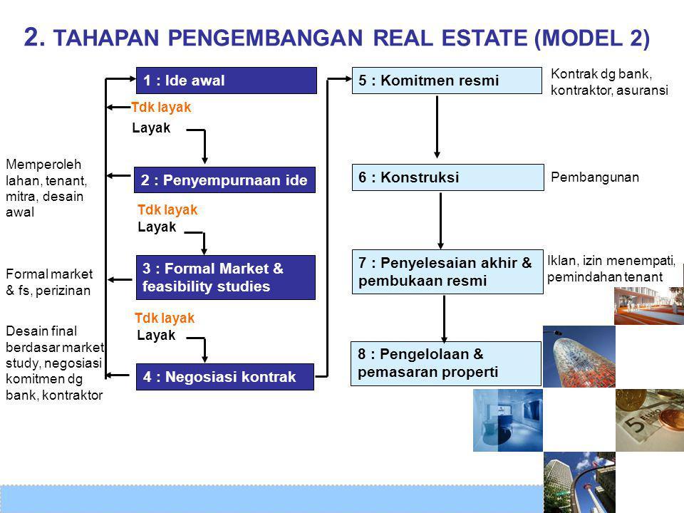 2. TAHAPAN PENGEMBANGAN REAL ESTATE (MODEL 2)