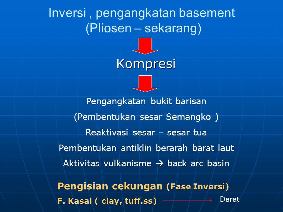 Inversi , pengangkatan basement (Pliosen – sekarang)