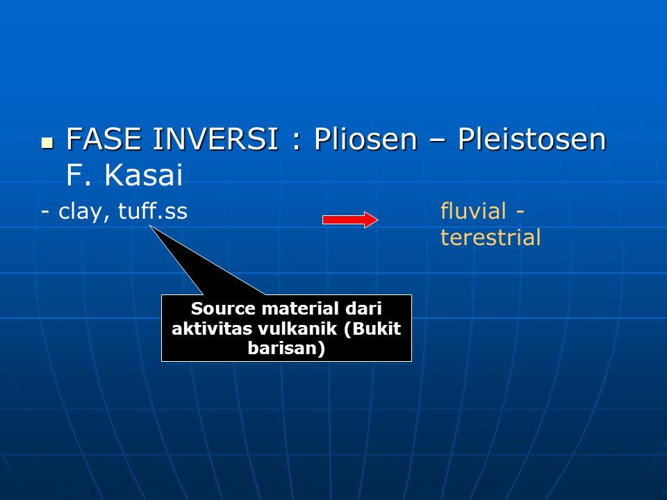 Source material dari aktivitas vulkanik (Bukit barisan)