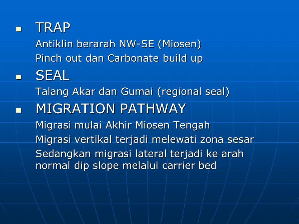 TRAP SEAL MIGRATION PATHWAY Antiklin berarah NW-SE (Miosen)