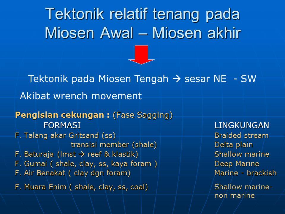 Tektonik relatif tenang pada Miosen Awal – Miosen akhir