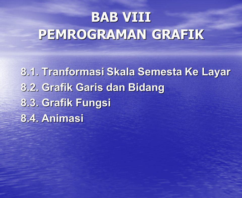BAB VIII PEMROGRAMAN GRAFIK