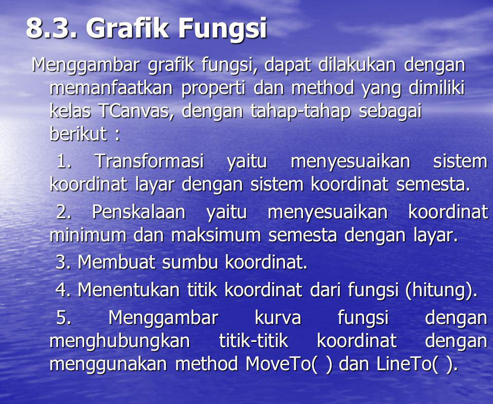 8.3. Grafik Fungsi