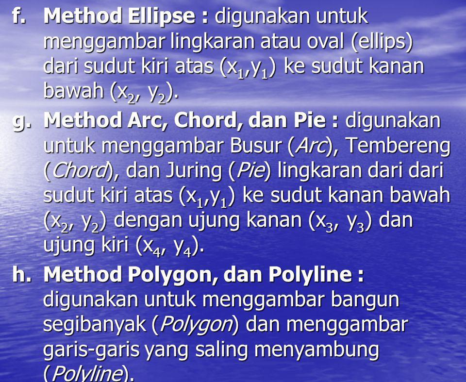 Method Ellipse : digunakan untuk menggambar lingkaran atau oval (ellips) dari sudut kiri atas (x1,y1) ke sudut kanan bawah (x2, y2).