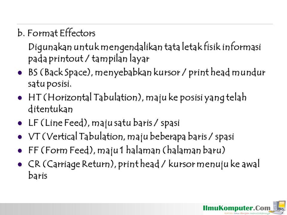 b. Format Effectors Digunakan untuk mengendalikan tata letak fisik informasi pada printout / tampilan layar.