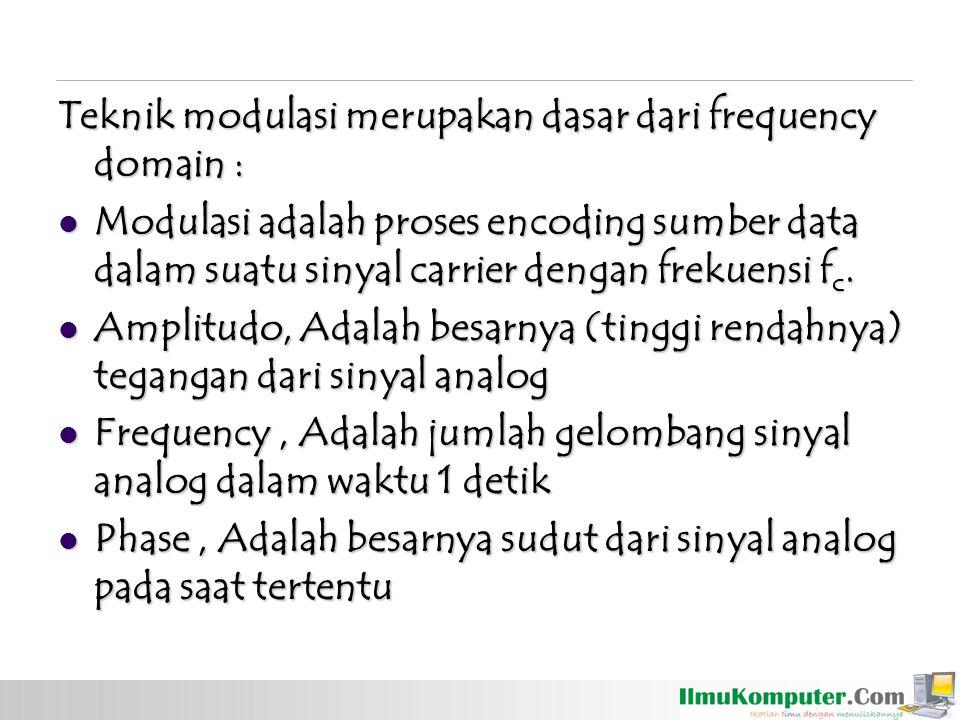 Teknik modulasi merupakan dasar dari frequency domain :