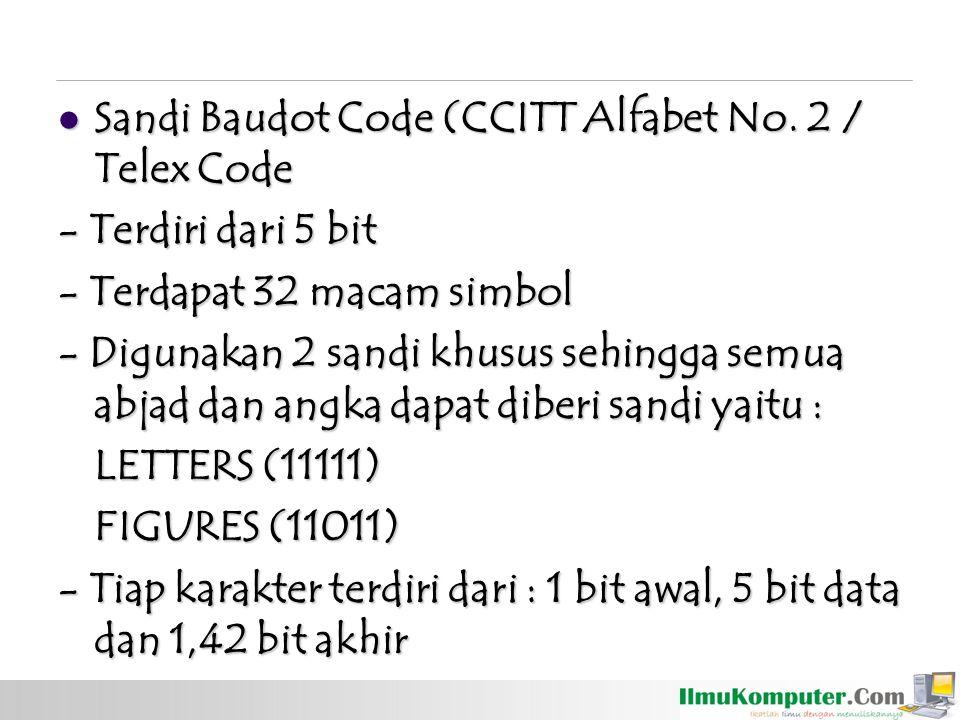 Sandi Baudot Code (CCITT Alfabet No. 2 / Telex Code