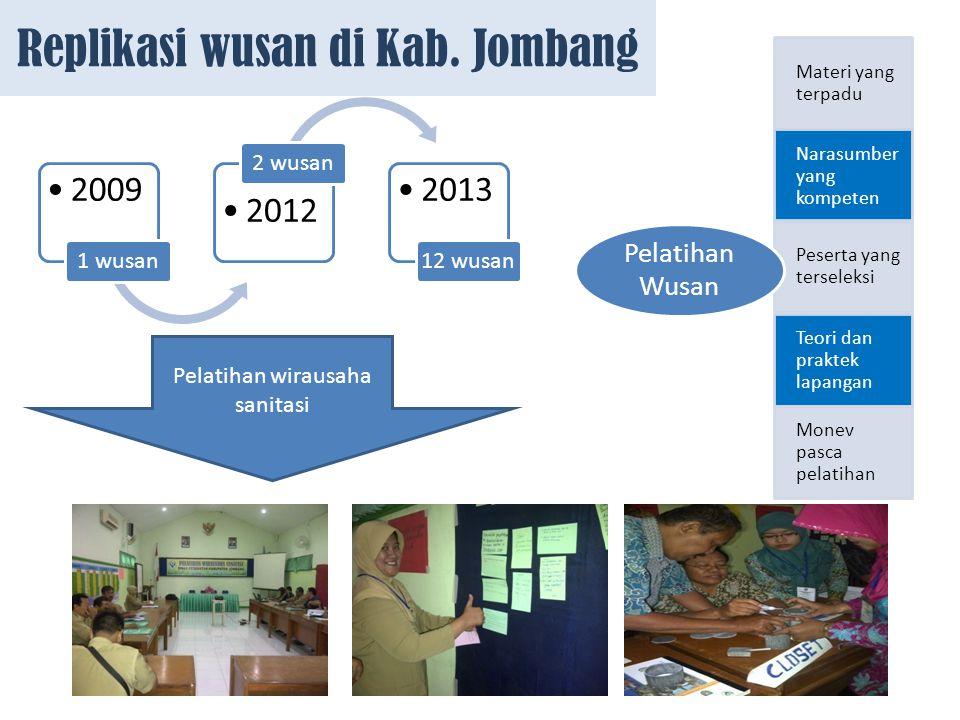 Replikasi wusan di Kab. Jombang