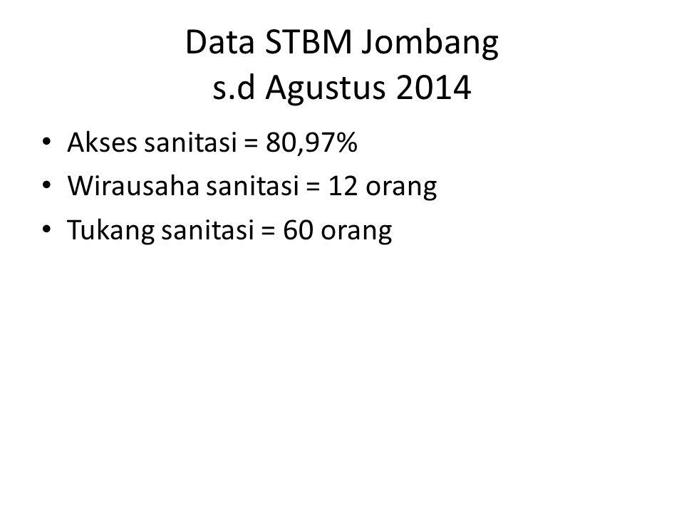 Data STBM Jombang s.d Agustus 2014
