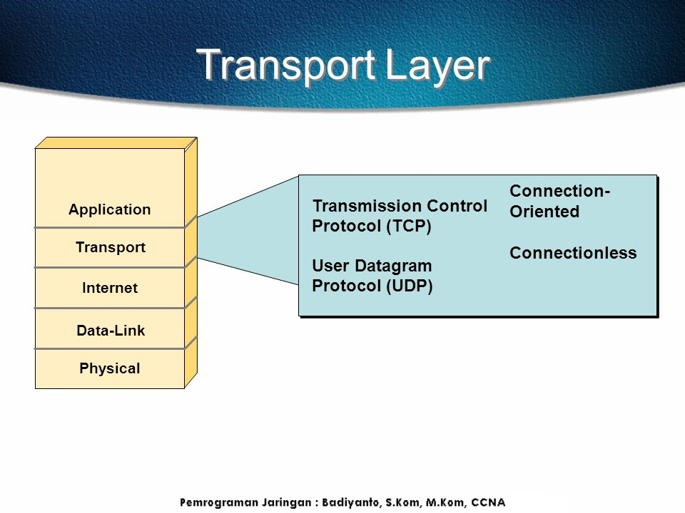 Transport Layer Connection-Oriented Connectionless