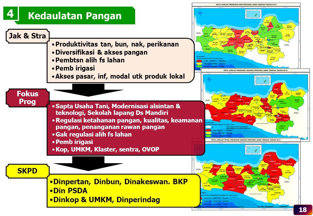 4 Kedaulatan Pangan Jak & Stra Fokus Prog SKPD