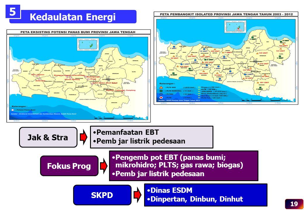 5 Kedaulatan Energi Jak & Stra Fokus Prog SKPD Pemanfaatan EBT