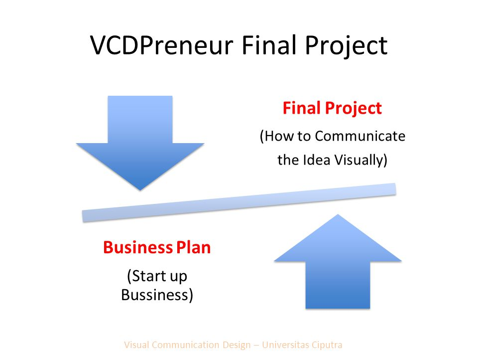 VCDPreneur Final Project