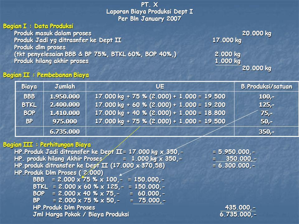 PT. X Laporan Biaya Produksi Dept I Per Bln January 2007