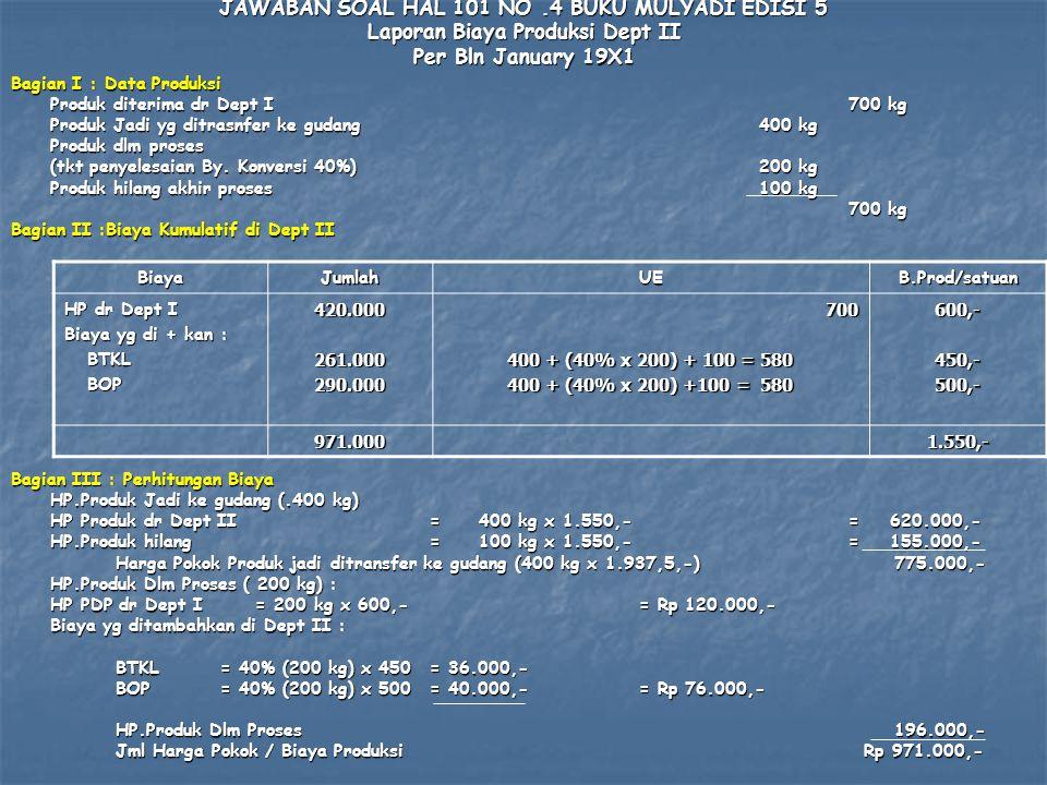 JAWABAN SOAL HAL 101 NO .4 BUKU MULYADI EDISI 5 Laporan Biaya Produksi Dept II Per Bln January 19X1