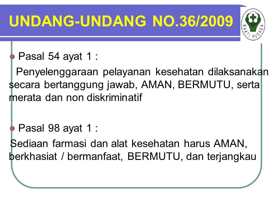 UNDANG-UNDANG NO.36/2009 Pasal 54 ayat 1 :