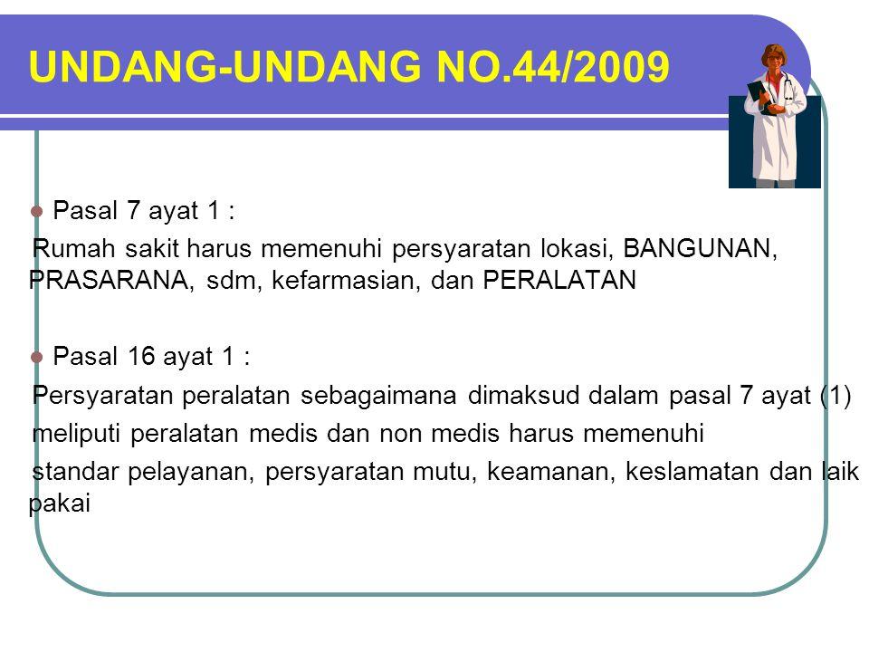 UNDANG-UNDANG NO.44/2009 Pasal 7 ayat 1 :