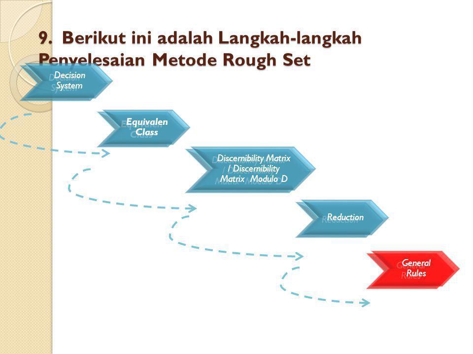 9. Berikut ini adalah Langkah-langkah Penyelesaian Metode Rough Set