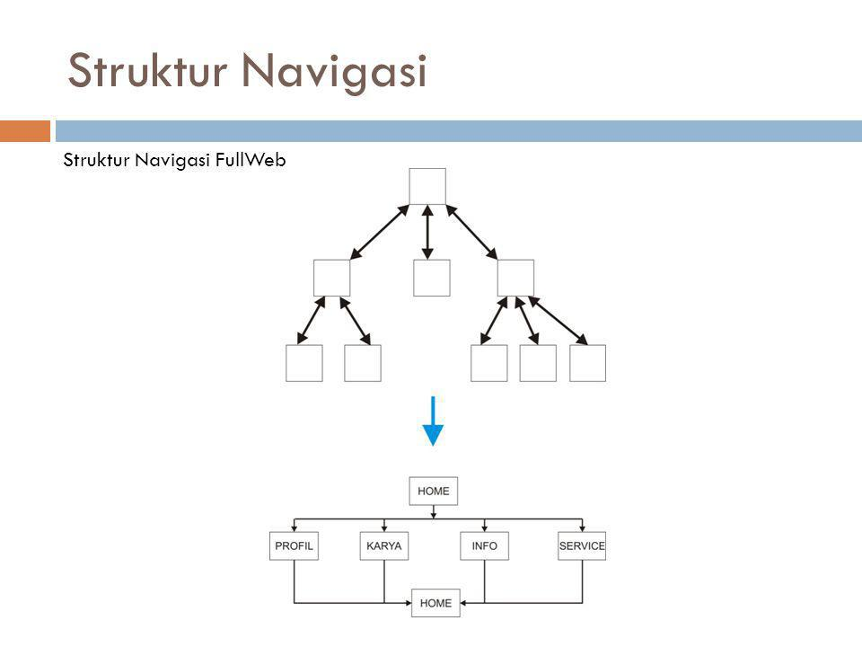 Struktur Navigasi Struktur Navigasi FullWeb