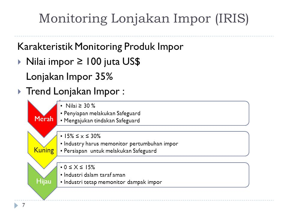 Monitoring Lonjakan Impor (IRIS)