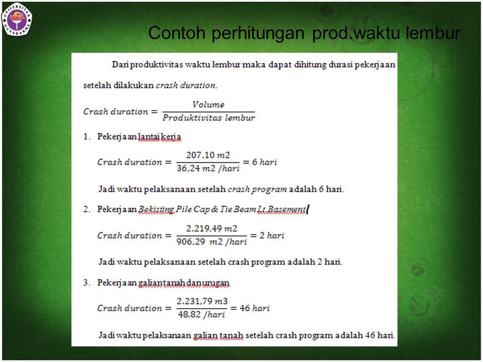 Contoh perhitungan prod.waktu lembur