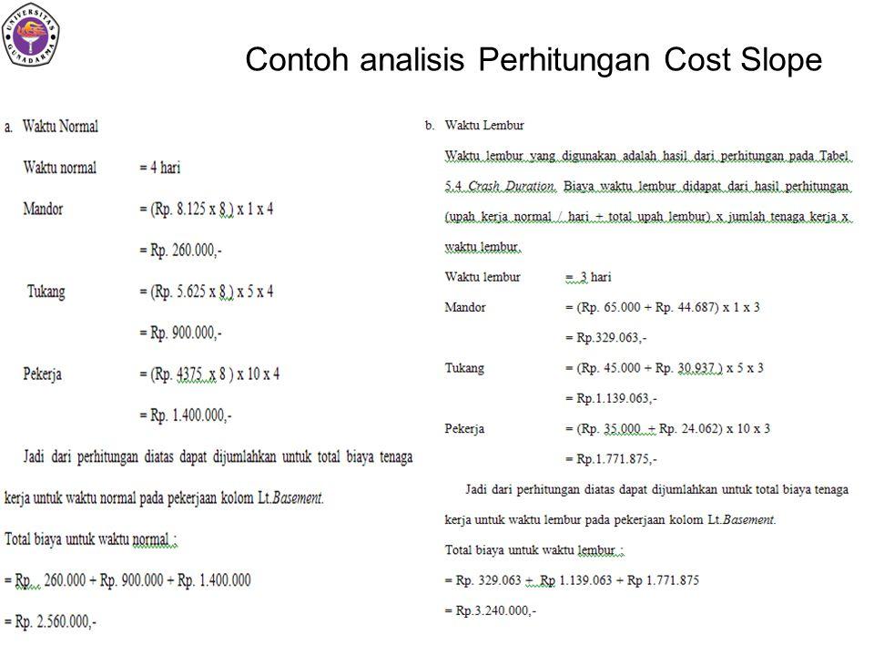 Contoh analisis Perhitungan Cost Slope
