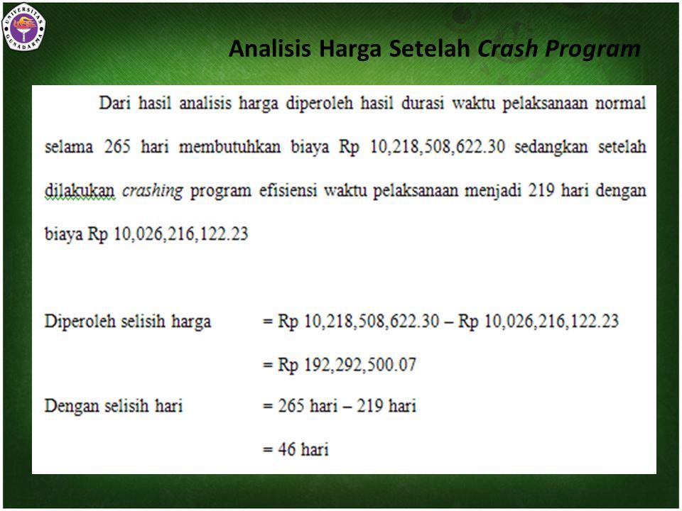 Analisis Harga Setelah Crash Program